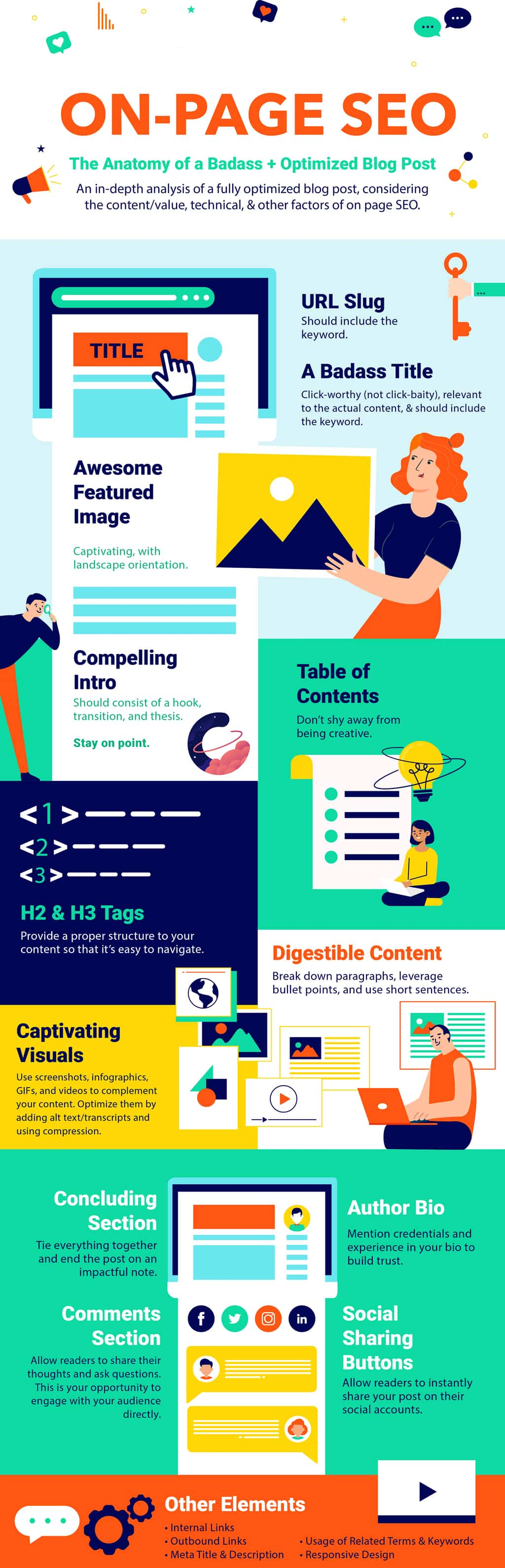 on page seo infograph